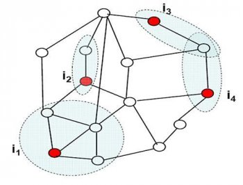 A figure illustrating the nodes of a graph network and the edges that connect them together