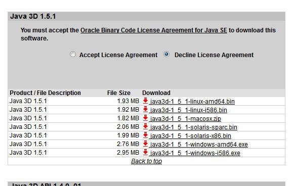 Running Java3D Programs In Eclipse